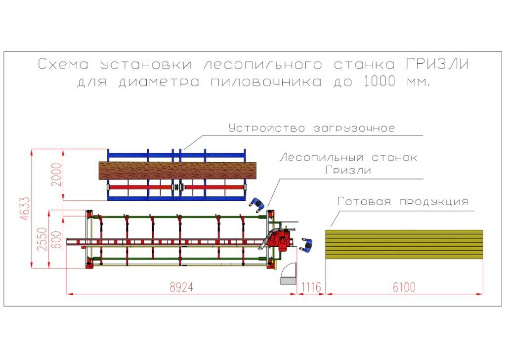 Схема установки пилорамы